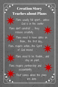 7 Plan Concept